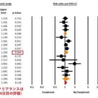 新型コロナウイルス感染症COVID-19:最新エビデンスの紹介(6月5日)