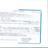 購入投資信託は日経平均株価28,946.14円がボーダーライン3万円近接すれば利益有で私五輪開催願う