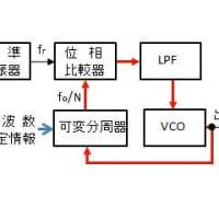 TOITAの「航空無線通信士受験塾」第29期無線工学第3章半導体・電子管 (8)PLL