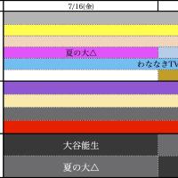 ⚡️7/16(金)〜7/18(日)「新大久保アンダーグラウンドマーケット&ライブ Vol.2」@earthdom