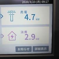 太陽光発電でセンターの電力を