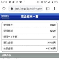 11月5日   番外編 メルボルンC