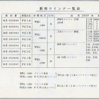 昭和飛行機製PTOのもととなったKOENIG社製モデル50のスペックを再確認するため同社に接触してみます。その⑦