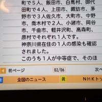 長野県内での今日の感染者数