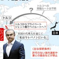 ゴーン氏の逃亡とメディアの空騒ぎ current topics(449)