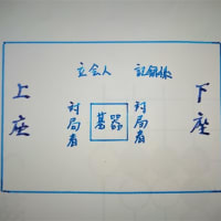 「伝統・品位・礼儀の作法」