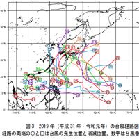 令和元年に顕著な災害をもたらした台風の名称 2020.2.29