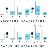 中学生でも解ける東大大学院入試問題(221)
