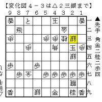 2019王位戦挑戦者決定戦 羽生九段ー木村九段 その4「辛抱の遁走」