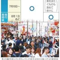 6/2 #COVID-19 #東京アラート