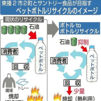 ペットボトルを全てボトルに再生 全国初、兵庫4市町と民間が連携し広域で実施へ 神戸新聞NEXT 2021/01/24 07:00