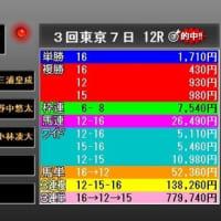 第61回宝塚記念・検討