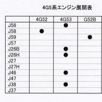 三菱ガソリンジープG54B、G52B、4G52、4G53用アッパーとロアラジエターホース新作プロジェクト。まだありますよ。その23