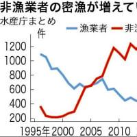 水産物の密漁の罰金が、最高3000万円と現行の15倍に増加