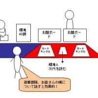 09/08初☆藤沢娘露店報告