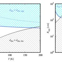 小石が集積した彗星67P チュリュモフ・ゲラシメンコの熱慣性