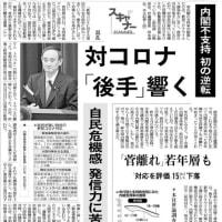 内閣支持続落39% ~読売新聞世論調査~