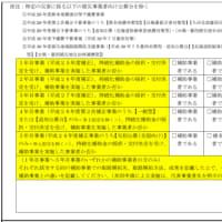 【特別編】採択される「持続化補助金」の書き方について(11/11)