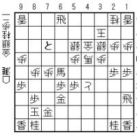 大山将棋研究(1863);相矢倉(灘蓮照)