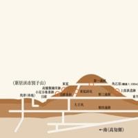 WOC登山部2021.05.12 西赤石山