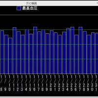 マイツール グラフ