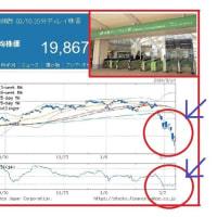 山手線の新駅、駅看板の駅名文字はダサいと不評!?