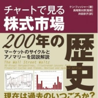 チャートで見る株式市場200年の歴史