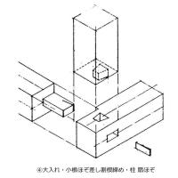 付録1-2継手・仕口の実際 土台・1階床組-1