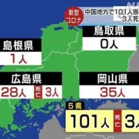 【タイ株】現在の保有株&株数(2021.1.15)
