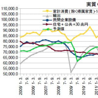 「中国」の形成・貿易の起動力