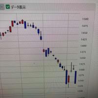 2020年9月18日 株式状況😅