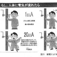 漏電による人体への影響