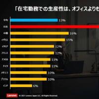 日本の特異な働き方は変わるか