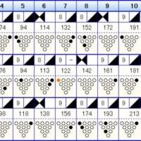 ボウリングのフリータイム(208)