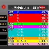 エイシンクリック完敗・・・万葉ステークス