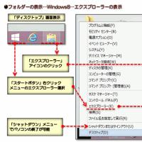 Windows8でエクスプローラーを表示する方法