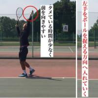 ■サーブ  左手の使い方①「ボールを捉える方向へ左手を入れるとタメができる」〜才能がない人でも上達できるテニスブログ〜