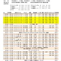 スーパージャパンカップ タイムテーブル