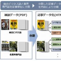 【専門誌デジタル読み放題 Biz SHERPAにReplan参加】
