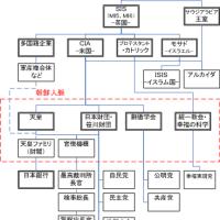 大英帝国と日本の悪の枢軸   再掲