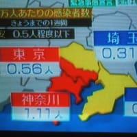 内閣支持率29%、発足以来最低に 朝日新聞世論調査