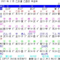 新開発‼「星平風水」ソフト 七政星母と天干地支の交会を見る『星平会海・風水篇』のコンテンツを実現!