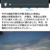 今夕の越後平野の夕陽