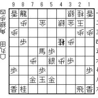 大山将棋研究(2141);急戦矢倉(丸田祐三)