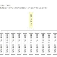 ヤマダHD、ベスト電器など吸収合併 経営効率化狙い屋号は維持 2021/1/19 6:04 西日本新聞