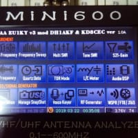 mini600のFWアップグレード