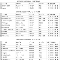 【詳細】3.13開催 BIRTHDAY / GRANDSOUL 2020 REAL FINAL & 最終予選