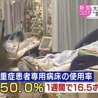 重症者の数え方を全国基準と変えて、重症者を5分の1に見せている小池東京都知事。コロナ重症者用病床と言いながら別の病気用のを含めて、重症者用ベッド残数を4倍に見せている吉村大阪府知事。それでも人間か!