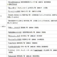 最近のヒマ潰し(図書館編)