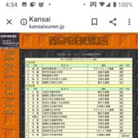 関西アンサンブルコンクール結果